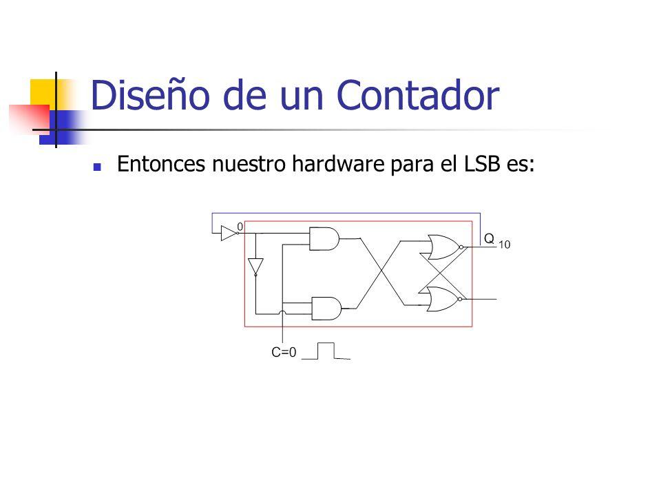Entonces nuestro hardware para el LSB es: Diseño de un Contador