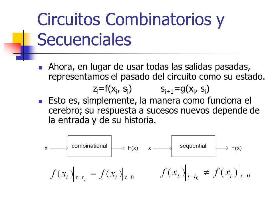 Circuitos Combinatorios y Secuenciales Ahora, en lugar de usar todas las salidas pasadas, representamos el pasado del circuito como su estado. z i =f(