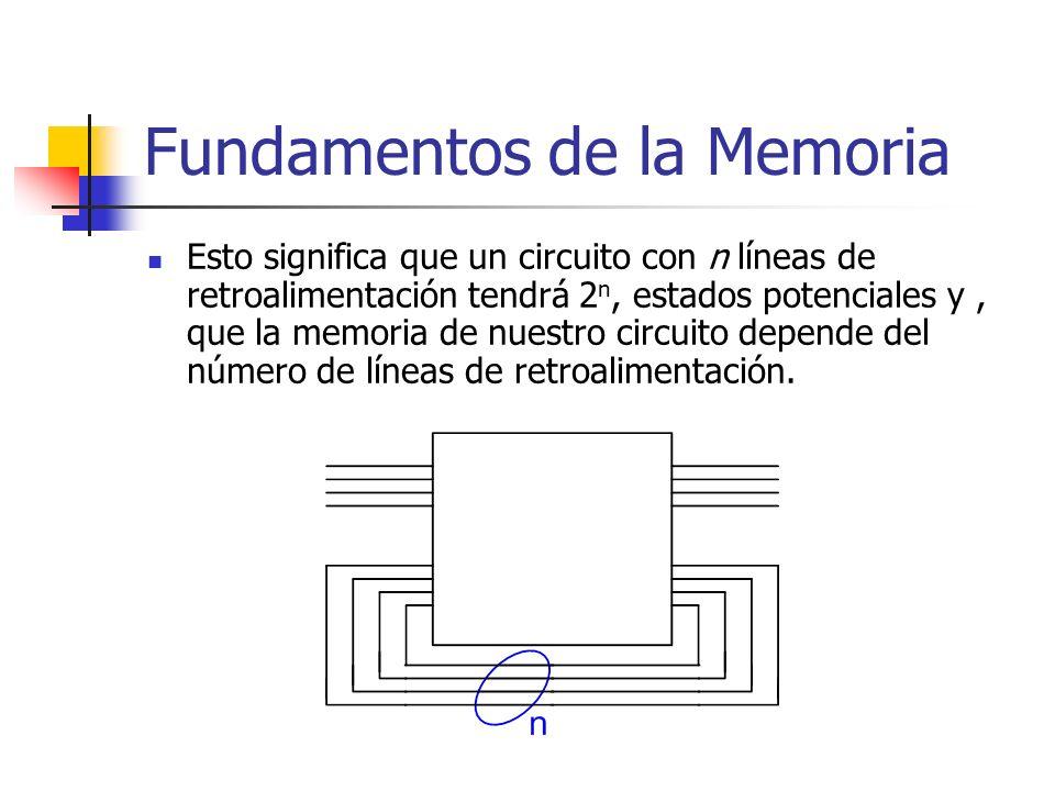Fundamentos de la Memoria Esto significa que un circuito con n líneas de retroalimentación tendrá 2 n, estados potenciales y, que la memoria de nuestr