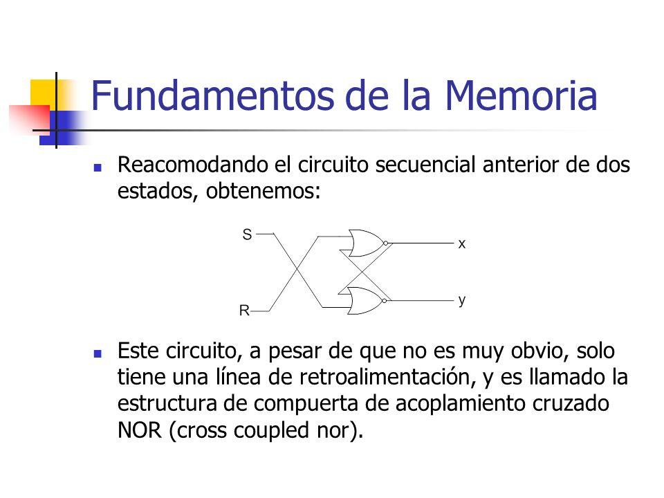 Fundamentos de la Memoria Reacomodando el circuito secuencial anterior de dos estados, obtenemos: Este circuito, a pesar de que no es muy obvio, solo