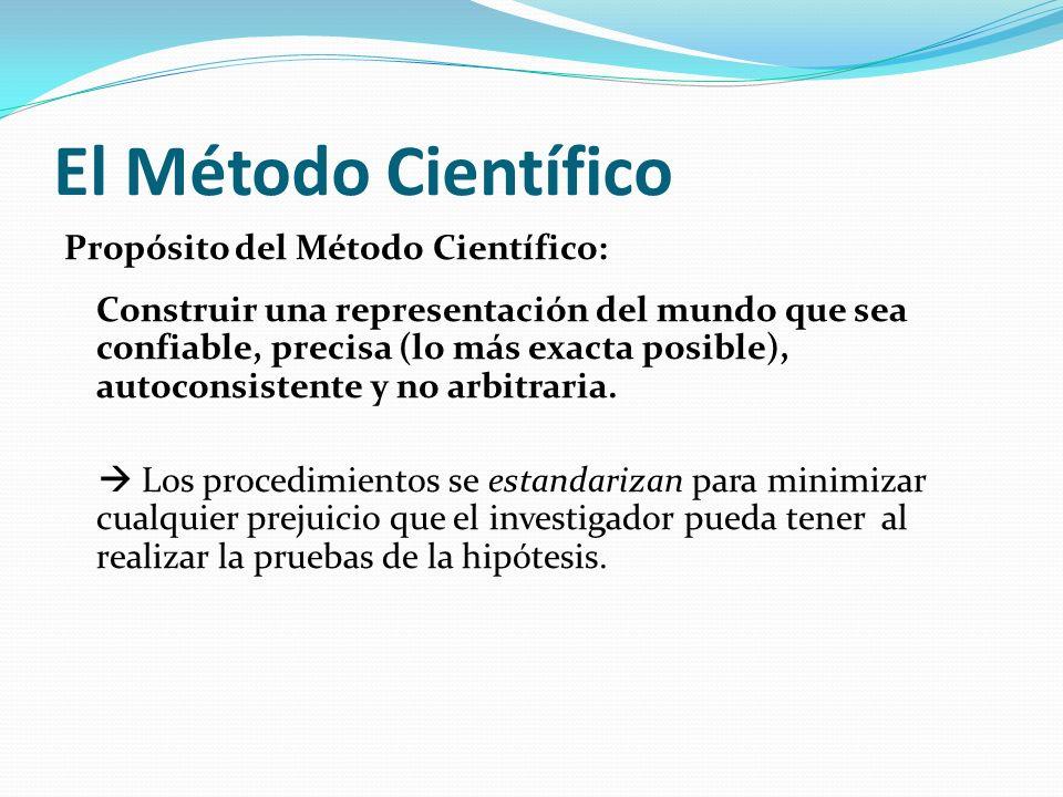 El Método Científico Propósito del Método Científico: Construir una representación del mundo que sea confiable, precisa (lo más exacta posible), autoc