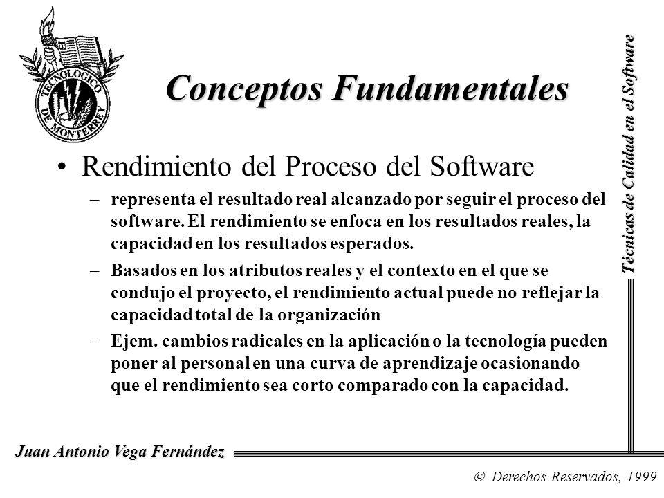Técnicas de Calidad en el Software Derechos Reservados, 1999 Juan Antonio Vega Fernández Rendimiento del Proceso del Software –representa el resultado