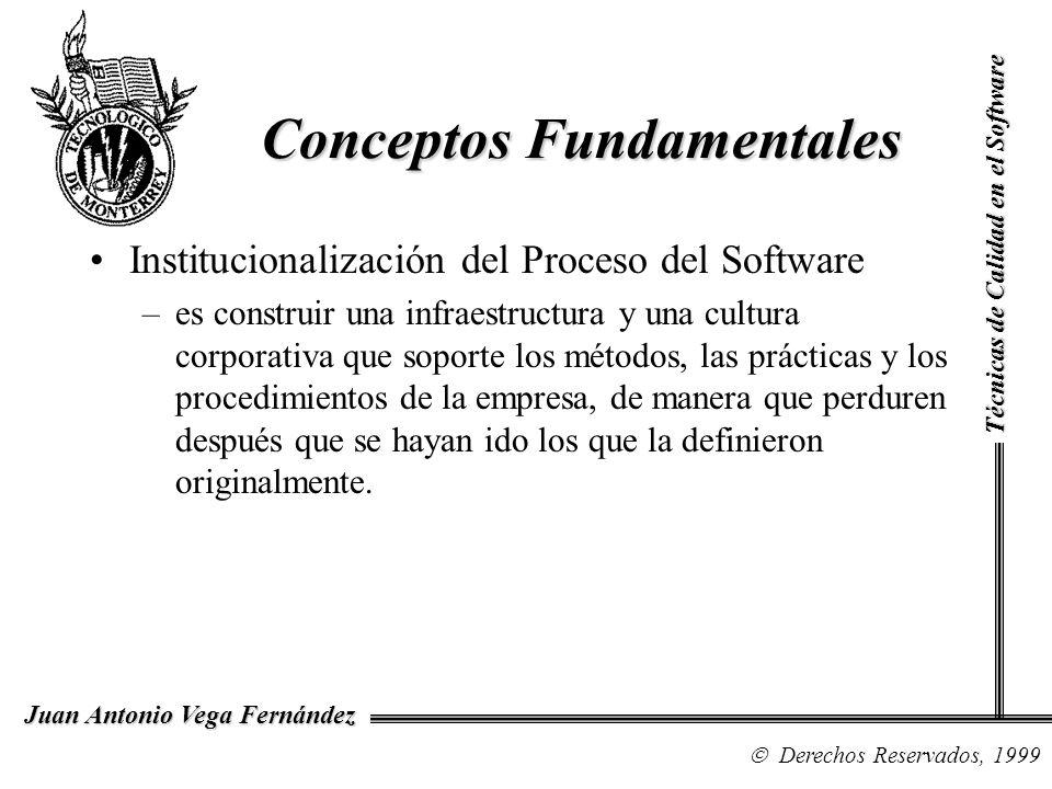 Técnicas de Calidad en el Software Derechos Reservados, 1999 Juan Antonio Vega Fernández Institucionalización del Proceso del Software –es construir u