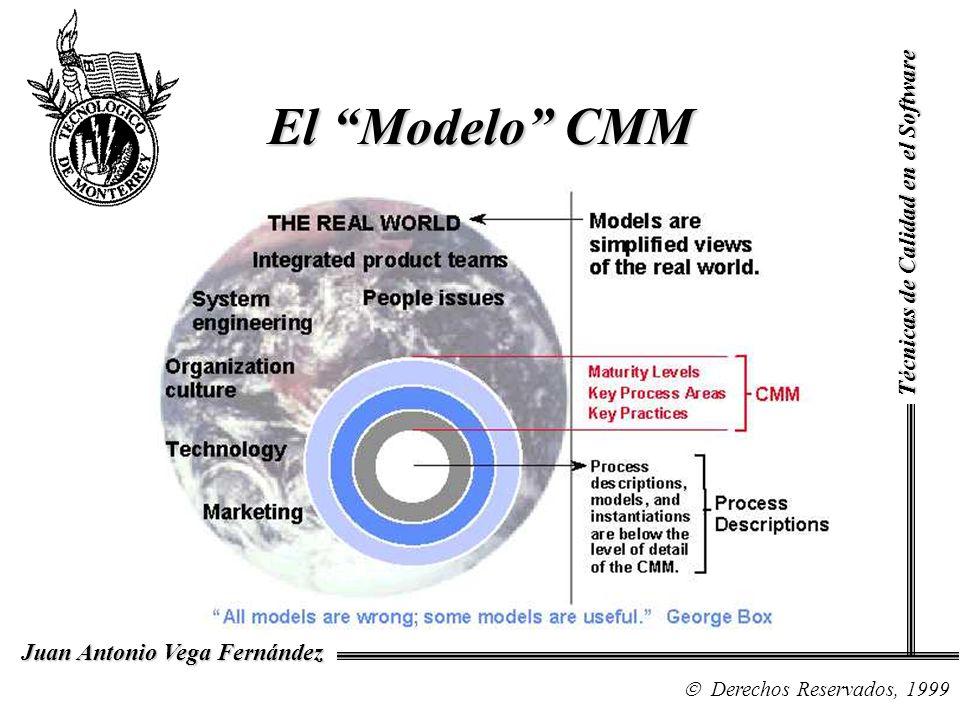 Técnicas de Calidad en el Software Derechos Reservados, 1999 Juan Antonio Vega Fernández El Modelo CMM