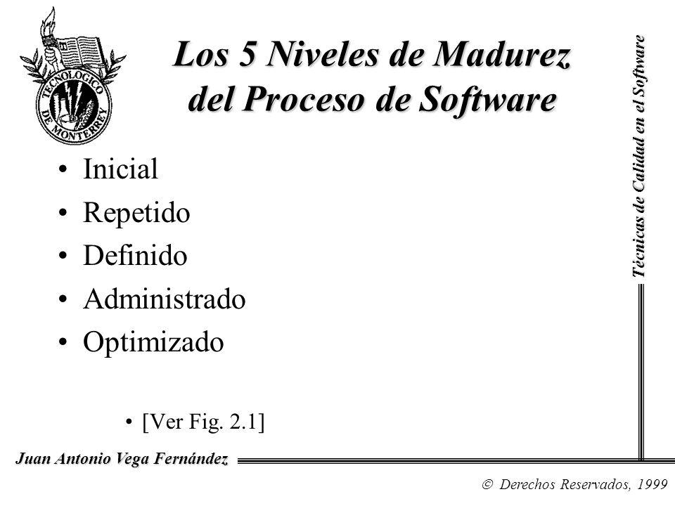 Técnicas de Calidad en el Software Derechos Reservados, 1999 Juan Antonio Vega Fernández Los 5 Niveles de Madurez del Proceso de Software Inicial Repe
