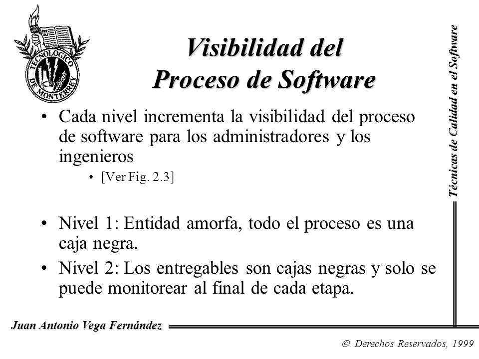 Técnicas de Calidad en el Software Derechos Reservados, 1999 Juan Antonio Vega Fernández Visibilidad del Proceso de Software Cada nivel incrementa la