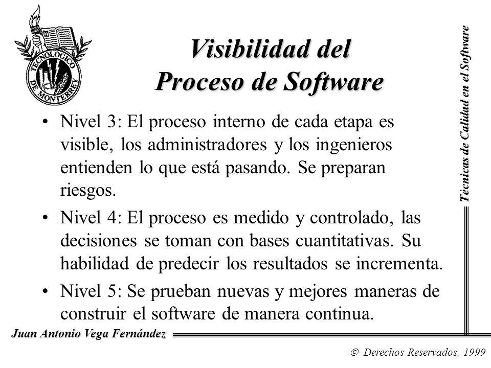 Técnicas de Calidad en el Software Derechos Reservados, 1999 Juan Antonio Vega Fernández Nivel 3: El proceso interno de cada etapa es visible, los adm
