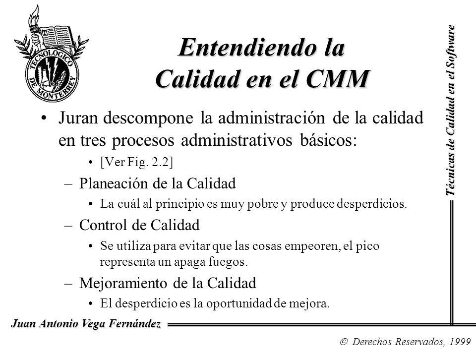 Técnicas de Calidad en el Software Derechos Reservados, 1999 Juan Antonio Vega Fernández Entendiendo la Calidad en el CMM Juran descompone la administ