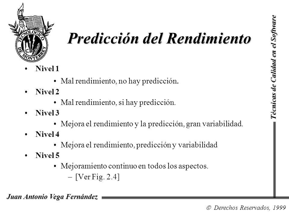 Técnicas de Calidad en el Software Derechos Reservados, 1999 Juan Antonio Vega Fernández Predicción del Rendimiento Nivel 1 Mal rendimiento, no hay pr