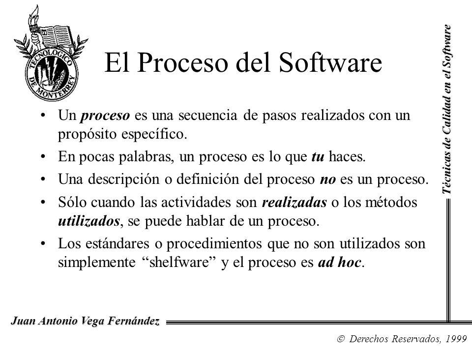 Técnicas de Calidad en el Software Derechos Reservados, 1999 Juan Antonio Vega Fernández Capacidad del Proceso del Software –el rango de resultados esperados que pueden ser logrados siguiendo el proceso del software.