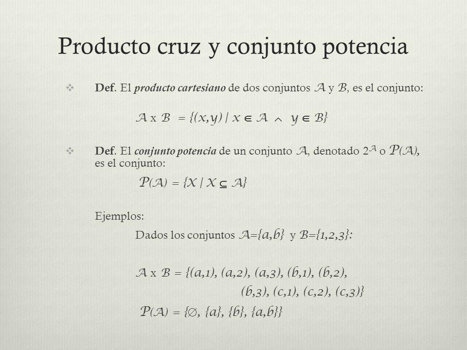 Producto cruz y conjunto potencia Def. El producto cartesiano de dos conjuntos A y B, es el conjunto: A x B = {(x,y) | x A y B} Def. El conjunto poten