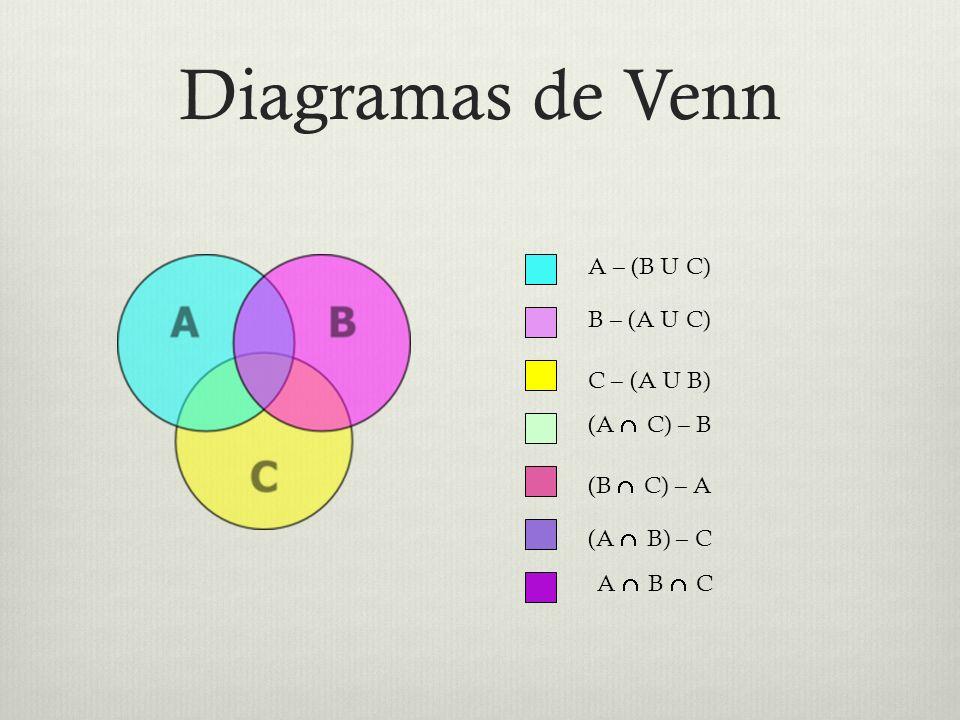 Diagramas de Venn A – (B U C) B – (A U C) C – (A U B) (A C) – B (B C) – A (A B) – C A B C