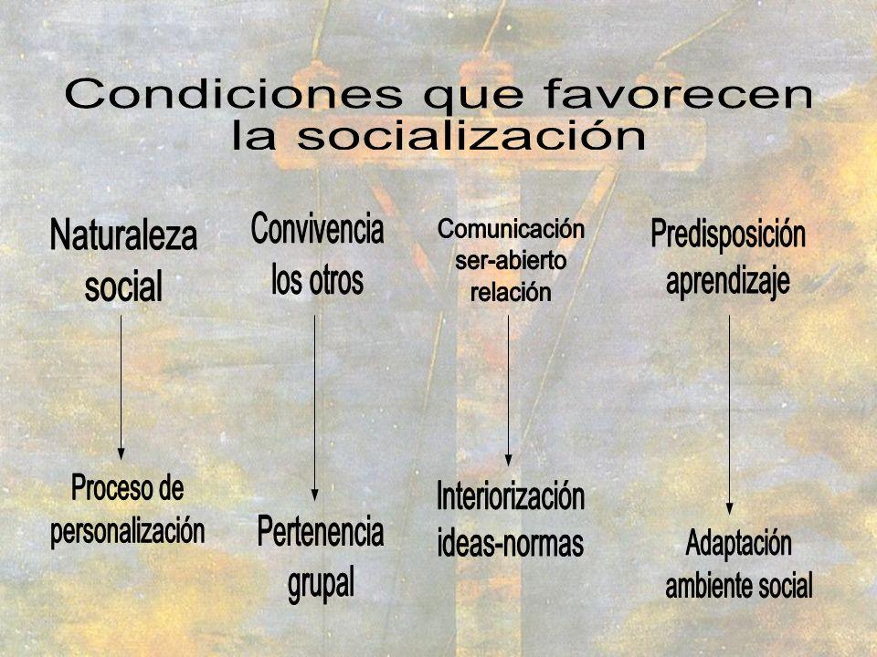 La inclinación social de la naturaleza humana.