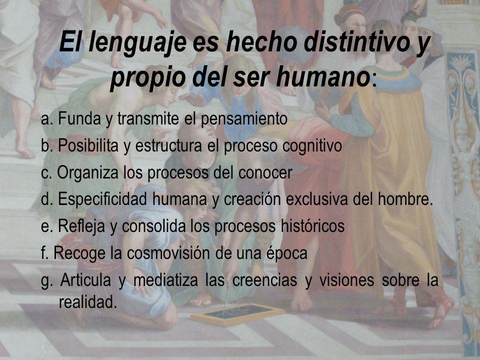 El lenguaje es hecho distintivo y propio del ser humano : a. Funda y transmite el pensamiento b. Posibilita y estructura el proceso cognitivo c. Organ