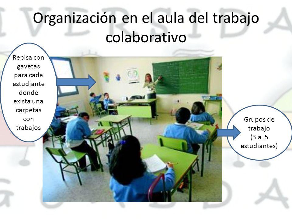 Organización en el aula del trabajo colaborativo Grupos de trabajo (3 a 5 estudiantes) Repisa con gavetas para cada estudiante donde exista una carpetas con trabajos