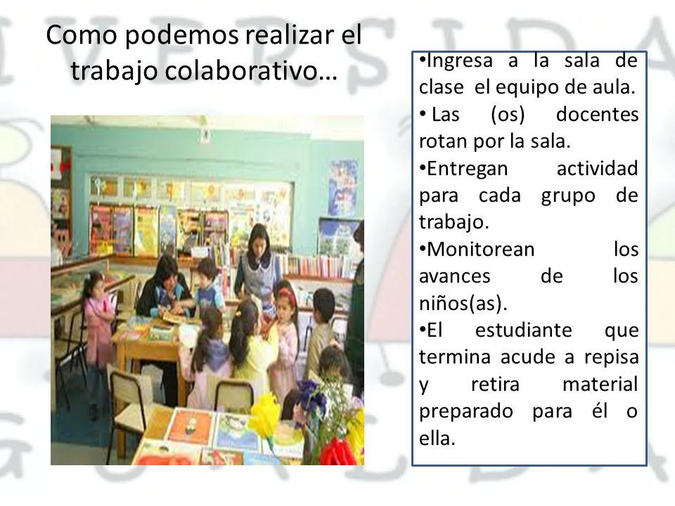 Como podemos realizar el trabajo colaborativo… Ingresa a la sala de clase el equipo de aula. Las (os) docentes rotan por la sala. Entregan actividad p