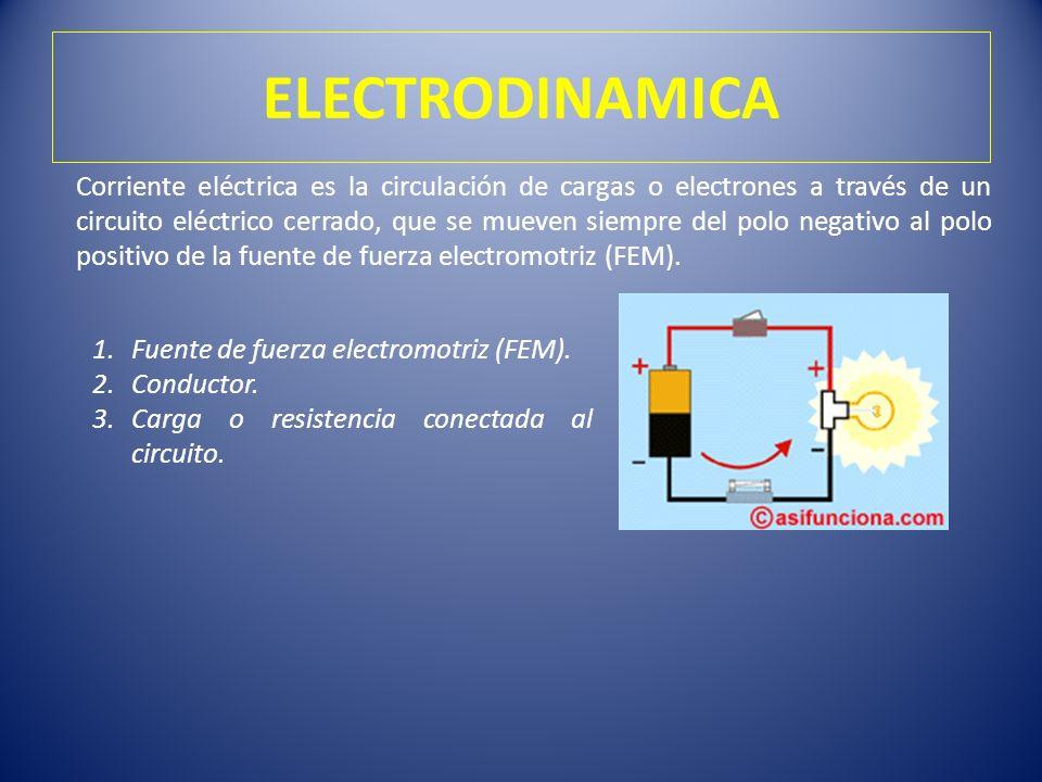 ELECTRODINAMICA Corriente eléctrica es la circulación de cargas o electrones a través de un circuito eléctrico cerrado, que se mueven siempre del polo