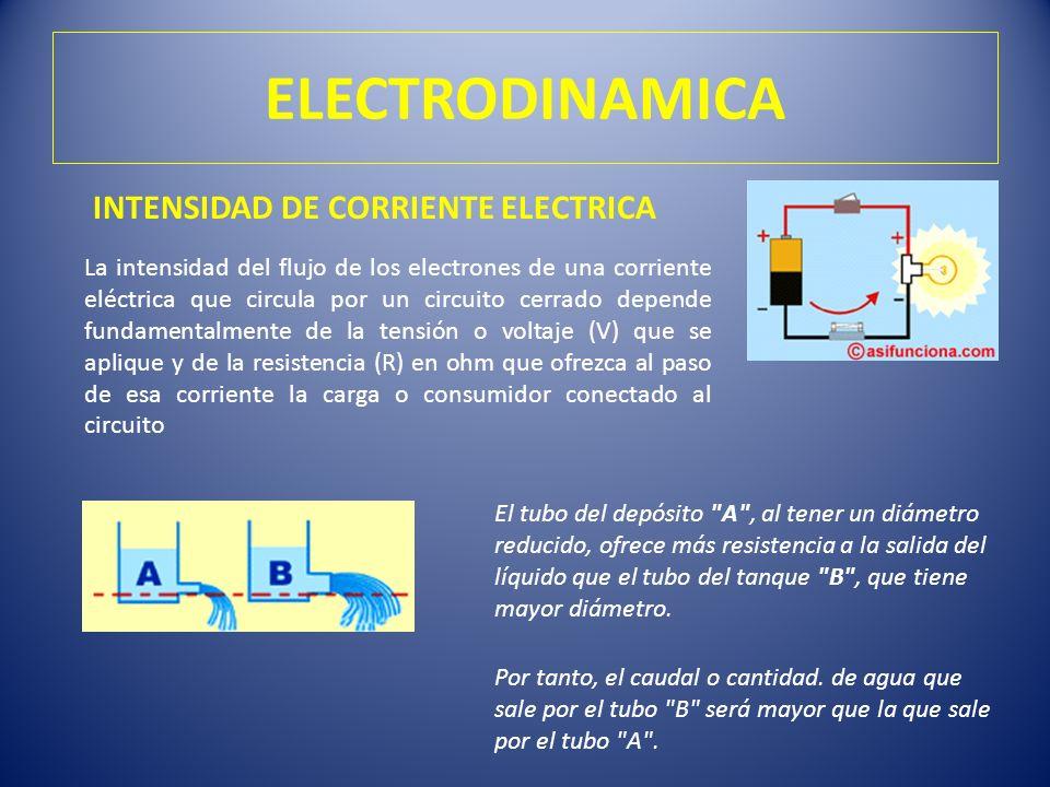 ELECTRODINAMICA La intensidad del flujo de los electrones de una corriente eléctrica que circula por un circuito cerrado depende fundamentalmente de l