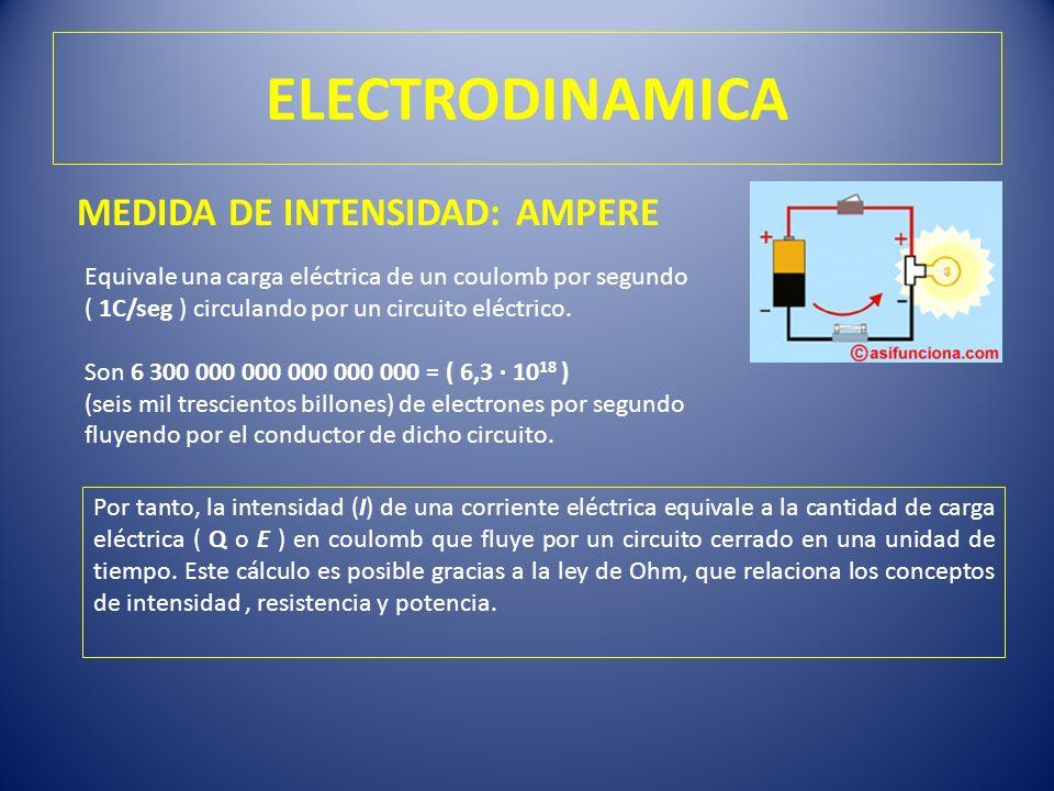 ELECTRODINAMICA Equivale una carga eléctrica de un coulomb por segundo ( 1C/seg ) circulando por un circuito eléctrico. Son 6 300 000 000 000 000 000