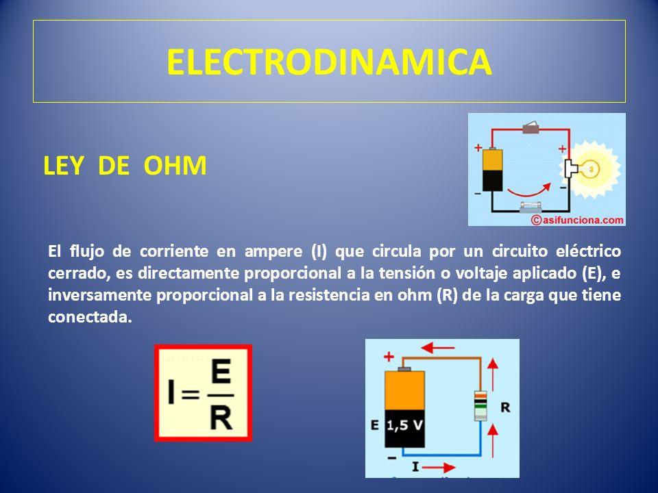 ELECTRODINAMICA LEY DE OHM El flujo de corriente en ampere (I) que circula por un circuito eléctrico cerrado, es directamente proporcional a la tensió