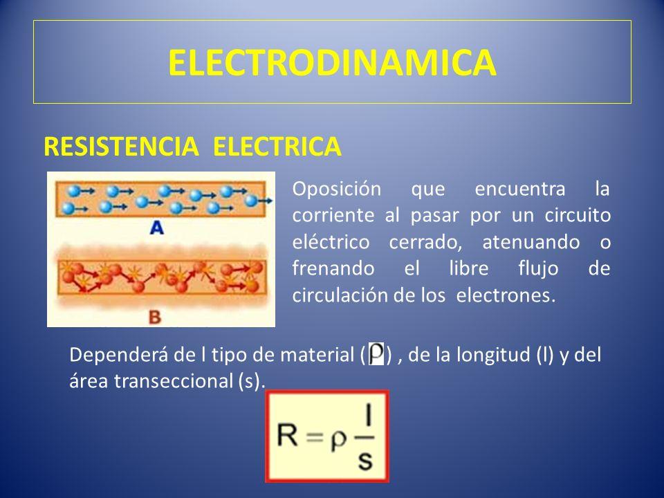 ELECTRODINAMICA RESISTENCIA ELECTRICA Oposición que encuentra la corriente al pasar por un circuito eléctrico cerrado, atenuando o frenando el libre f