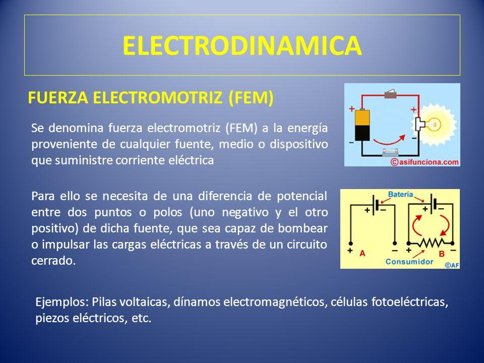 ELECTRODINAMICA Se denomina fuerza electromotriz (FEM) a la energía proveniente de cualquier fuente, medio o dispositivo que suministre corriente eléc