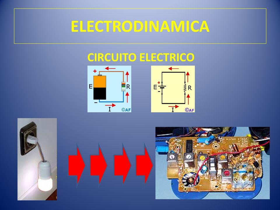 ELECTRODINAMICA CIRCUITO ELECTRICO
