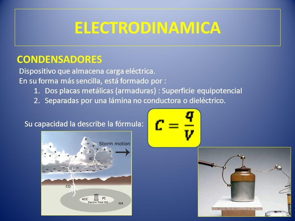 ELECTRODINAMICA CONDENSADORES Dispositivo que almacena carga eléctrica. En su forma más sencilla, está formado por : 1.Dos placas metálicas (armaduras