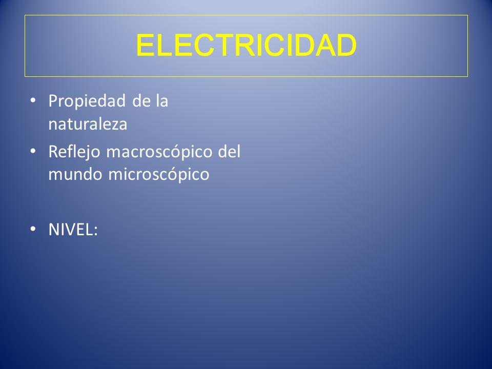 ELECTRICIDAD Propiedad de la naturaleza Reflejo macroscópico del mundo microscópico NIVEL: