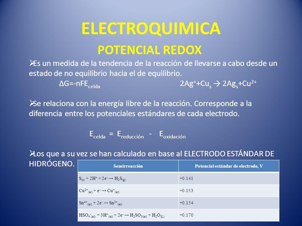 ELECTROQUIMICA POTENCIAL REDOX Es un medida de la tendencia de la reacción de llevarse a cabo desde un estado de no equilibrio hacia el de equilibrio.