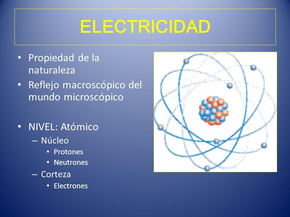 ELECTRICIDAD Propiedad de la naturaleza Reflejo macroscópico del mundo microscópico NIVEL: Atómico – Núcleo Protones Neutrones – Corteza Electrones
