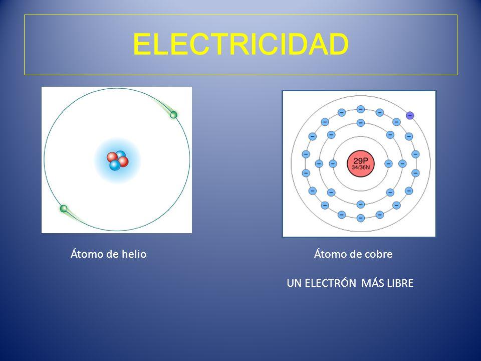 ELECTRICIDAD Átomo de helio Átomo de cobre UN ELECTRÓN MÁS LIBRE