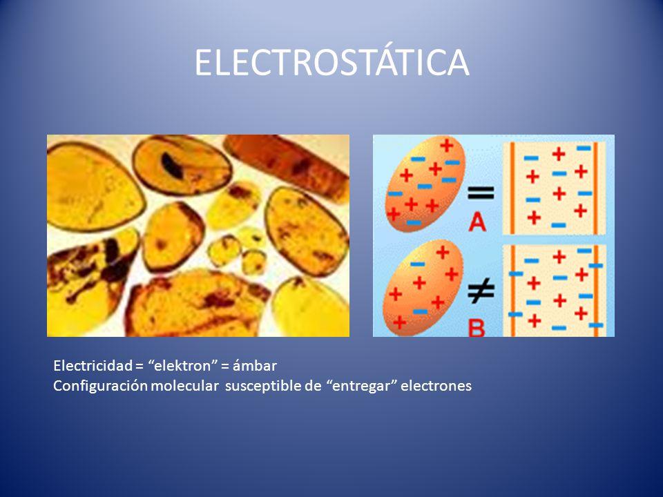 ELECTROSTÁTICA Electricidad = elektron = ámbar Configuración molecular susceptible de entregar electrones