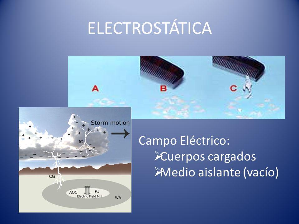 ELECTROSTÁTICA Campo Eléctrico: Cuerpos cargados Medio aislante (vacío)
