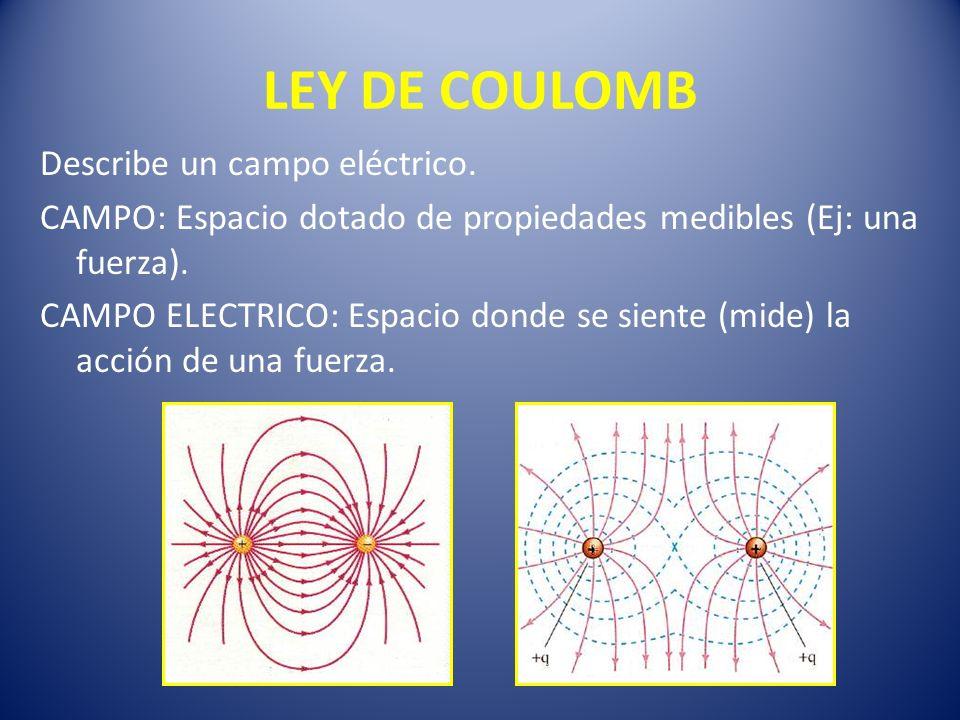 LEY DE COULOMB Describe un campo eléctrico. CAMPO: Espacio dotado de propiedades medibles (Ej: una fuerza). CAMPO ELECTRICO: Espacio donde se siente (