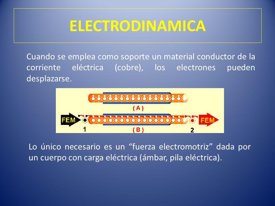 ELECTRODINAMICA Cuando se emplea como soporte un material conductor de la corriente eléctrica (cobre), los electrones pueden desplazarse. Lo único nec