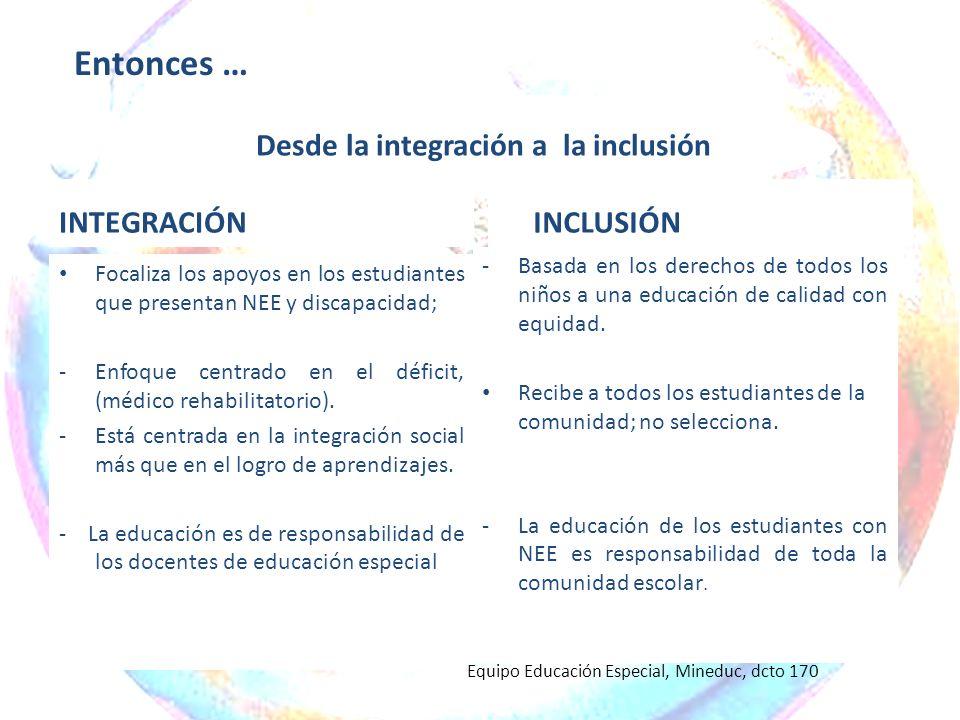 INTEGRACIÓN Focaliza los apoyos en los estudiantes que presentan NEE y discapacidad; -Enfoque centrado en el déficit, (médico rehabilitatorio). -Está