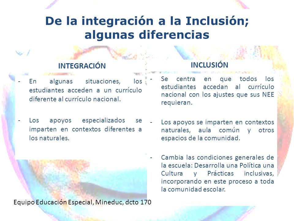 De la integración a la Inclusión; algunas diferencias -En algunas situaciones, los estudiantes acceden a un currículo diferente al currículo nacional.