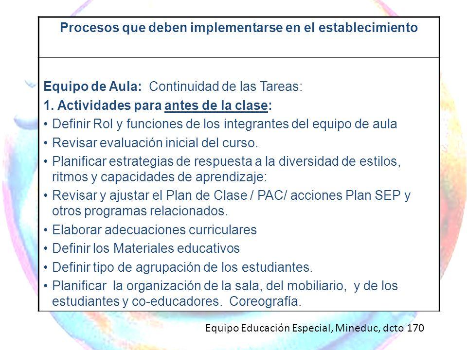Procesos que deben implementarse en el establecimiento Equipo de Aula: Continuidad de las Tareas: 1. Actividades para antes de la clase: Definir Rol y