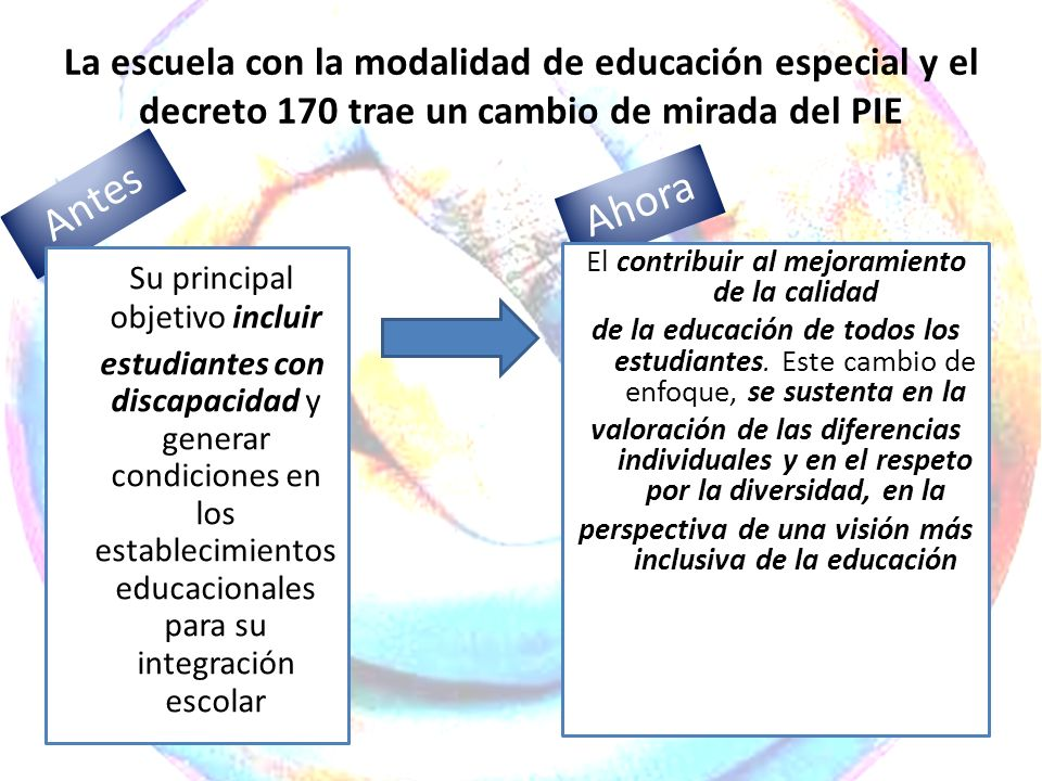 La escuela con la modalidad de educación especial y el decreto 170 trae un cambio de mirada del PIE Antes Su principal objetivo incluir estudiantes co