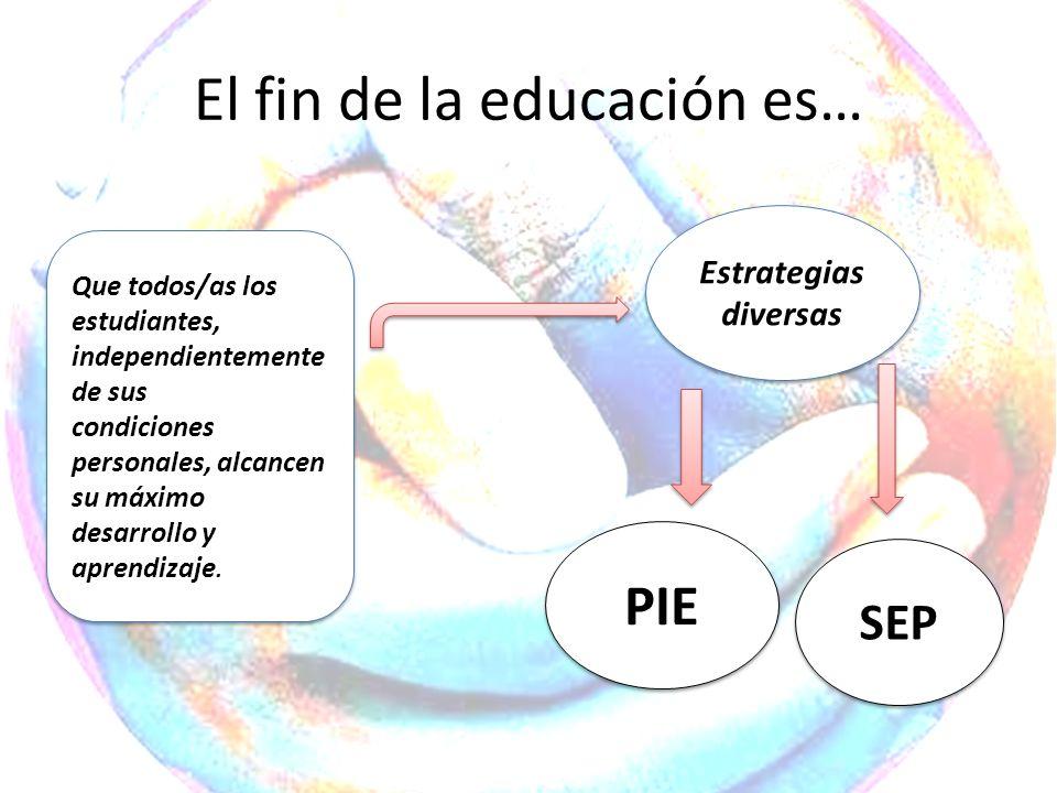 El fin de la educación es… Que todos/as los estudiantes, independientemente de sus condiciones personales, alcancen su máximo desarrollo y aprendizaje