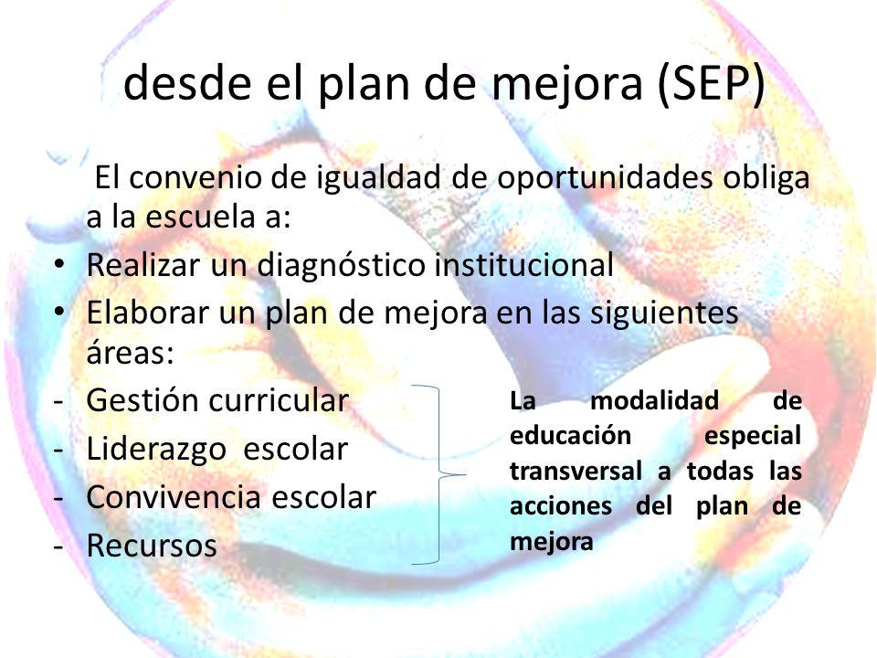 desde el plan de mejora (SEP) El convenio de igualdad de oportunidades obliga a la escuela a: Realizar un diagnóstico institucional Elaborar un plan d