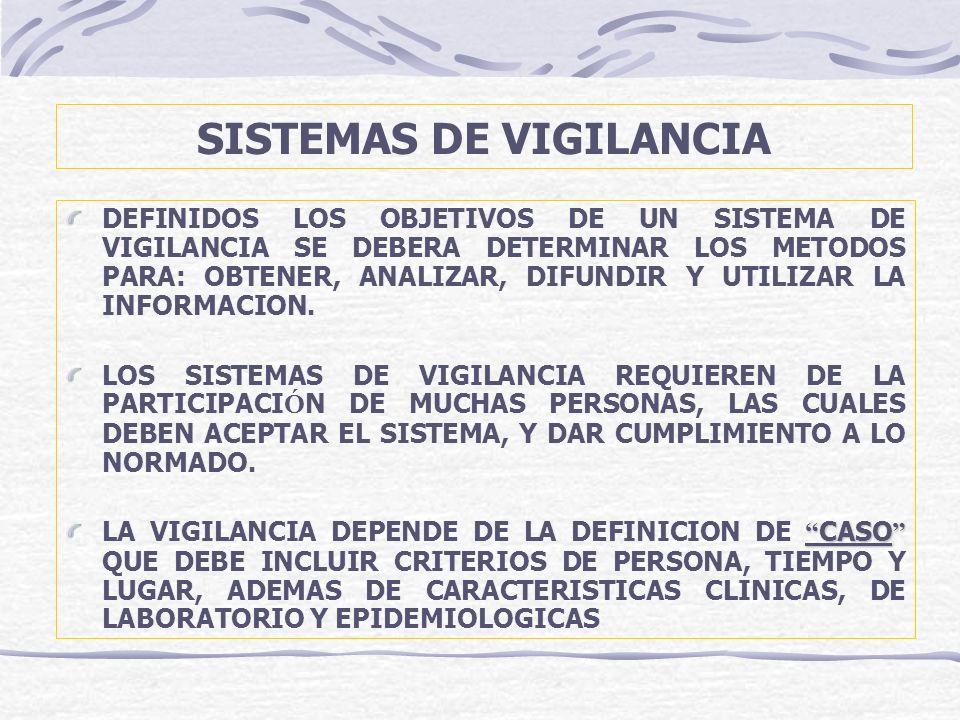 SISTEMAS DE VIGILANCIA DEFINIDOS LOS OBJETIVOS DE UN SISTEMA DE VIGILANCIA SE DEBERA DETERMINAR LOS METODOS PARA: OBTENER, ANALIZAR, DIFUNDIR Y UTILIZ