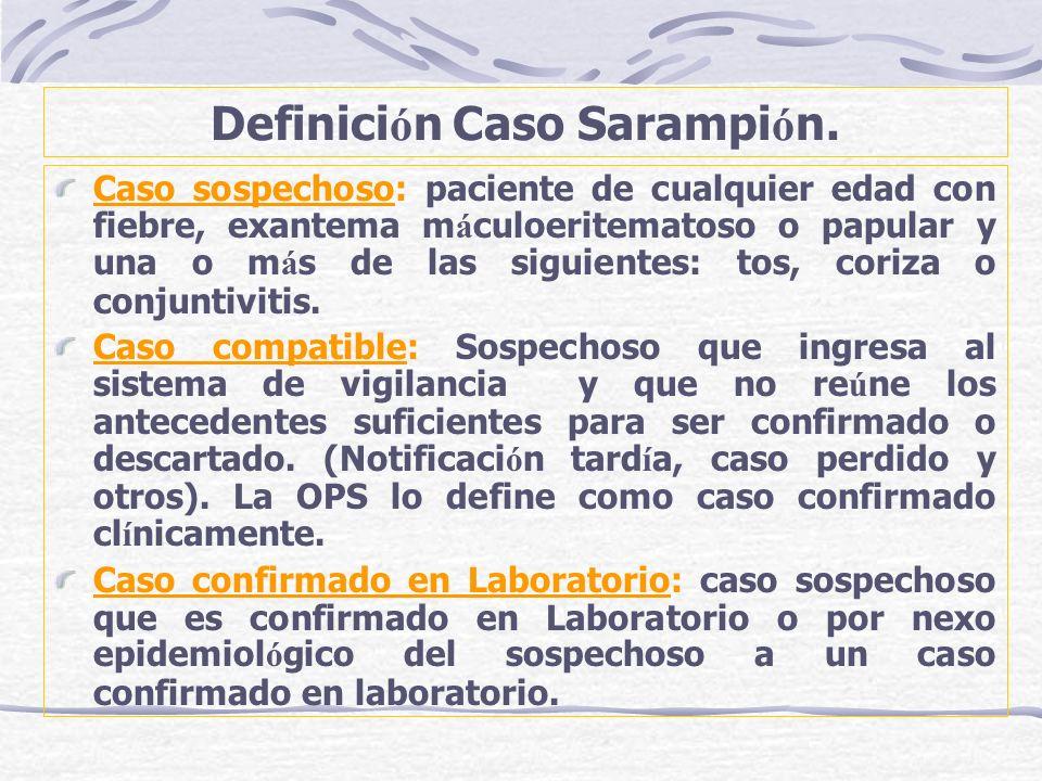 Definici ó n Caso Sarampi ó n. Caso sospechoso: paciente de cualquier edad con fiebre, exantema m á culoeritematoso o papular y una o m á s de las sig