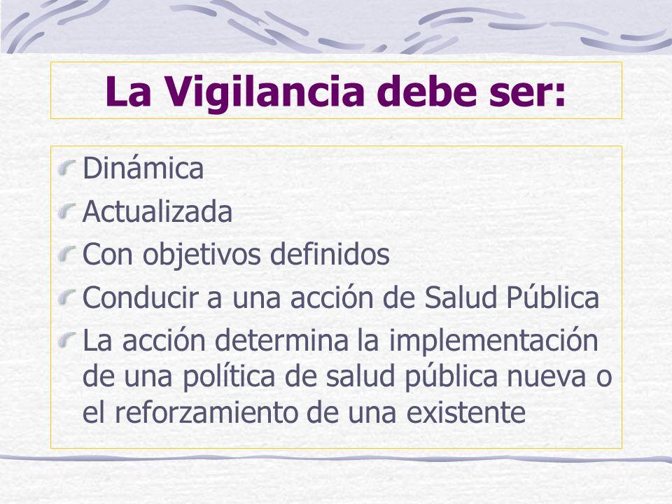 La Vigilancia debe ser: Dinámica Actualizada Con objetivos definidos Conducir a una acción de Salud Pública La acción determina la implementación de u