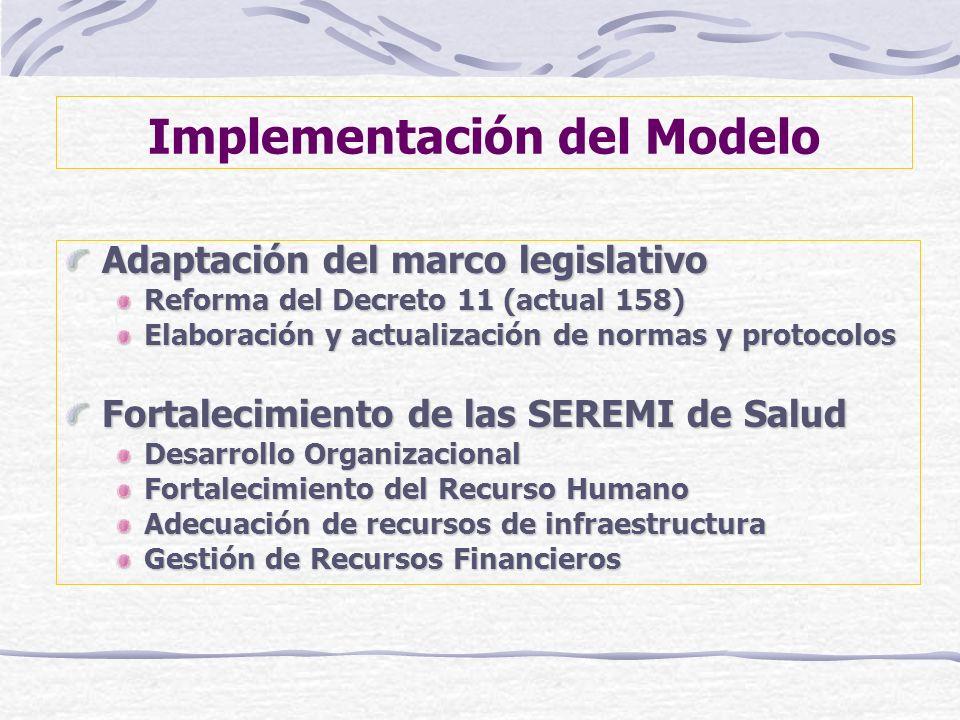 Implementación del Modelo Adaptación del marco legislativo Reforma del Decreto 11 (actual 158) Elaboración y actualización de normas y protocolos Fort