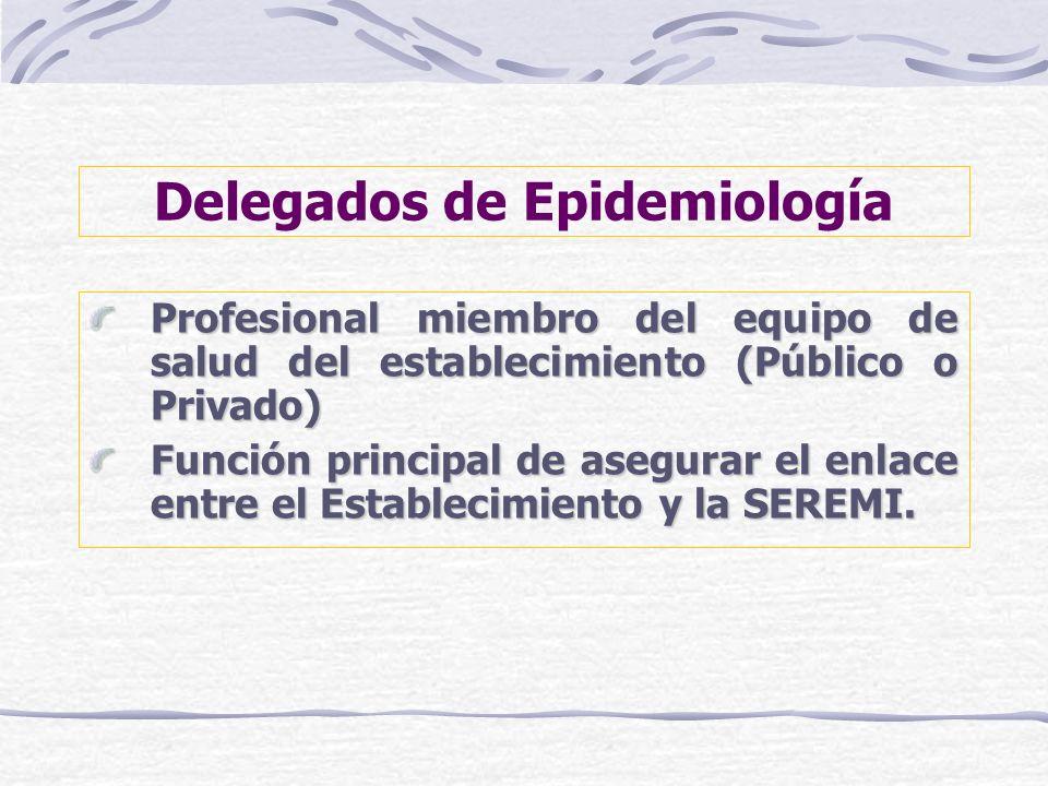 Delegados de Epidemiología Profesional miembro del equipo de salud del establecimiento (Público o Privado) Función principal de asegurar el enlace ent