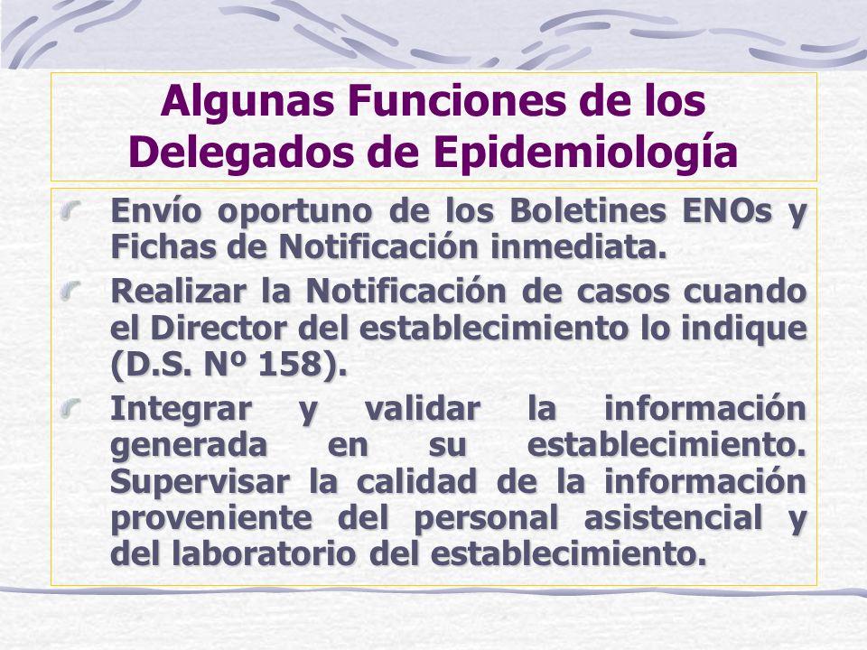 Algunas Funciones de los Delegados de Epidemiología Envío oportuno de los Boletines ENOs y Fichas de Notificación inmediata. Realizar la Notificación