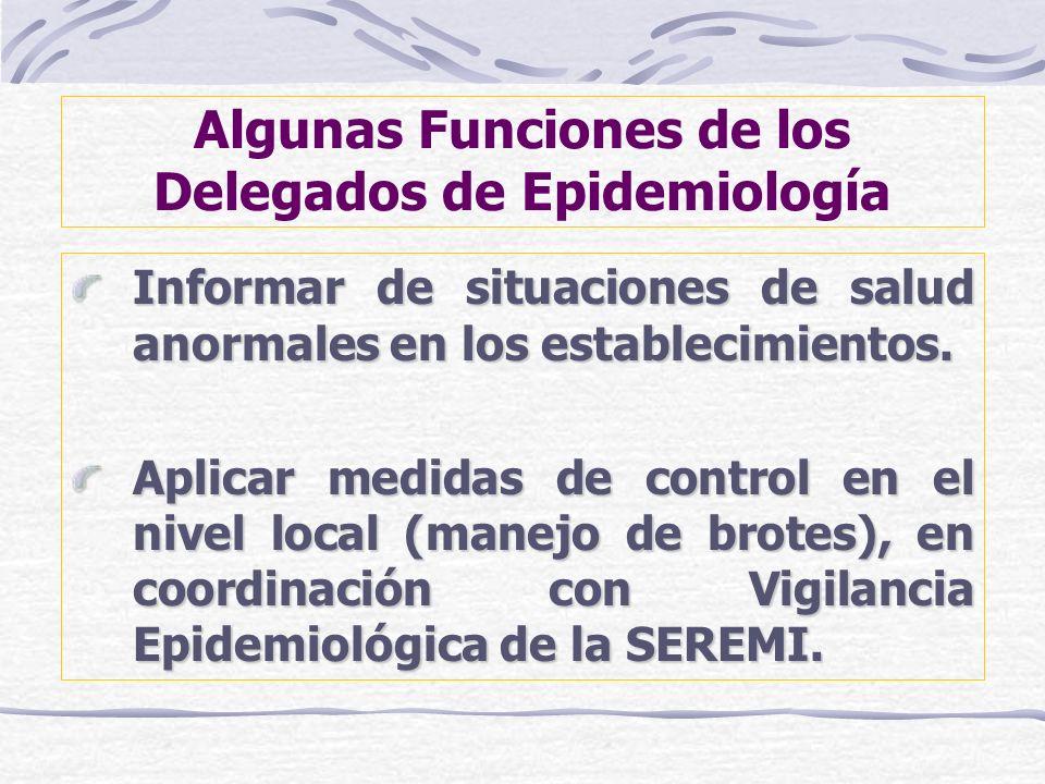 Algunas Funciones de los Delegados de Epidemiología Informar de situaciones de salud anormales en los establecimientos. Aplicar medidas de control en