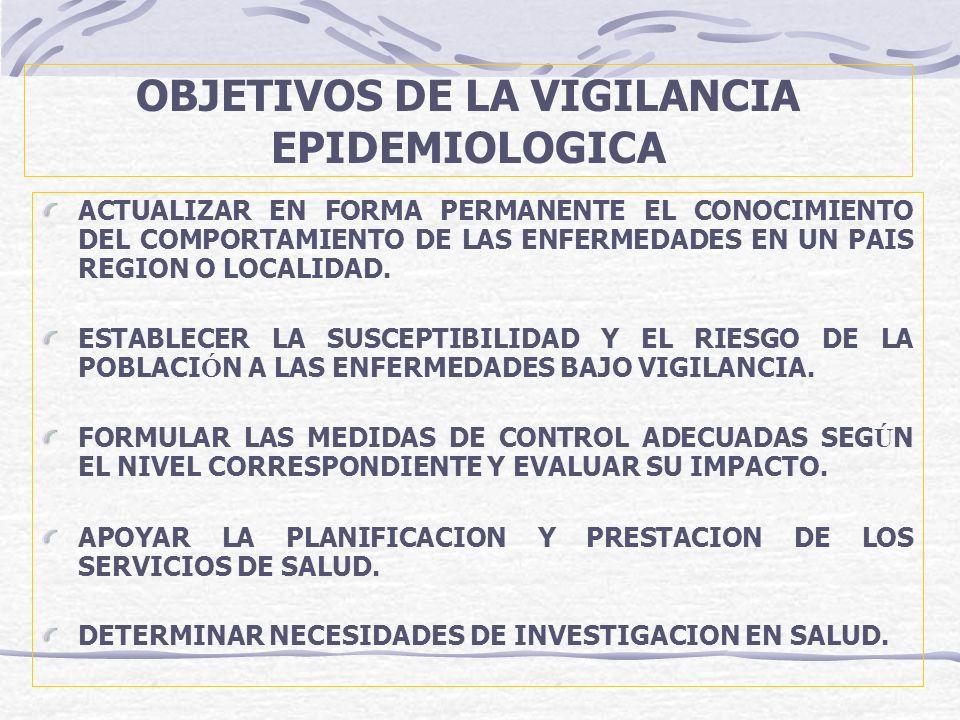 OBJETIVOS DE LA VIGILANCIA EPIDEMIOLOGICA ACTUALIZAR EN FORMA PERMANENTE EL CONOCIMIENTO DEL COMPORTAMIENTO DE LAS ENFERMEDADES EN UN PAIS REGION O LO